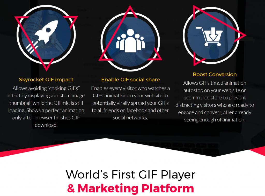 GIPHplayer-review-bonuses